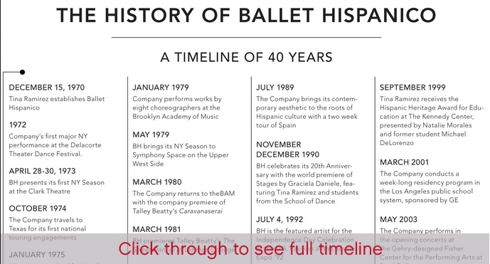 History ballet hispanico she has served on numerous panels for the national endowment for the arts and the new york state council on the arts as well as the board of the malvernweather Image collections